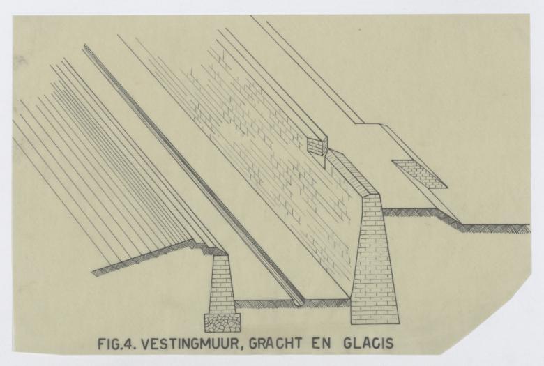 Tekening van vestingmuur, gracht en glacis uit Bunkerarchief (Nationaal Archief)