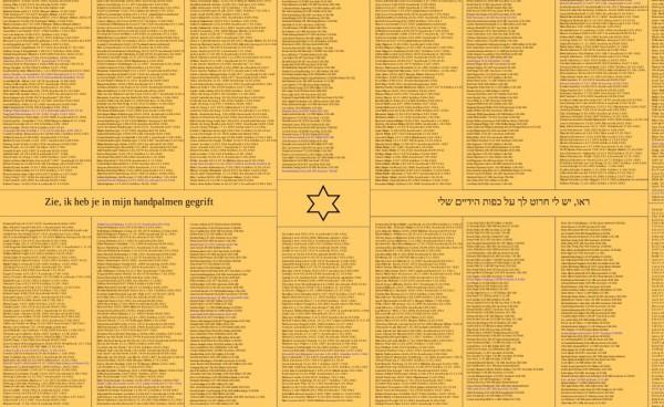 Joods Monument Utrecht