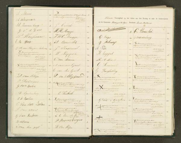Handtekeningen voor het Volkspetitionnement 1878