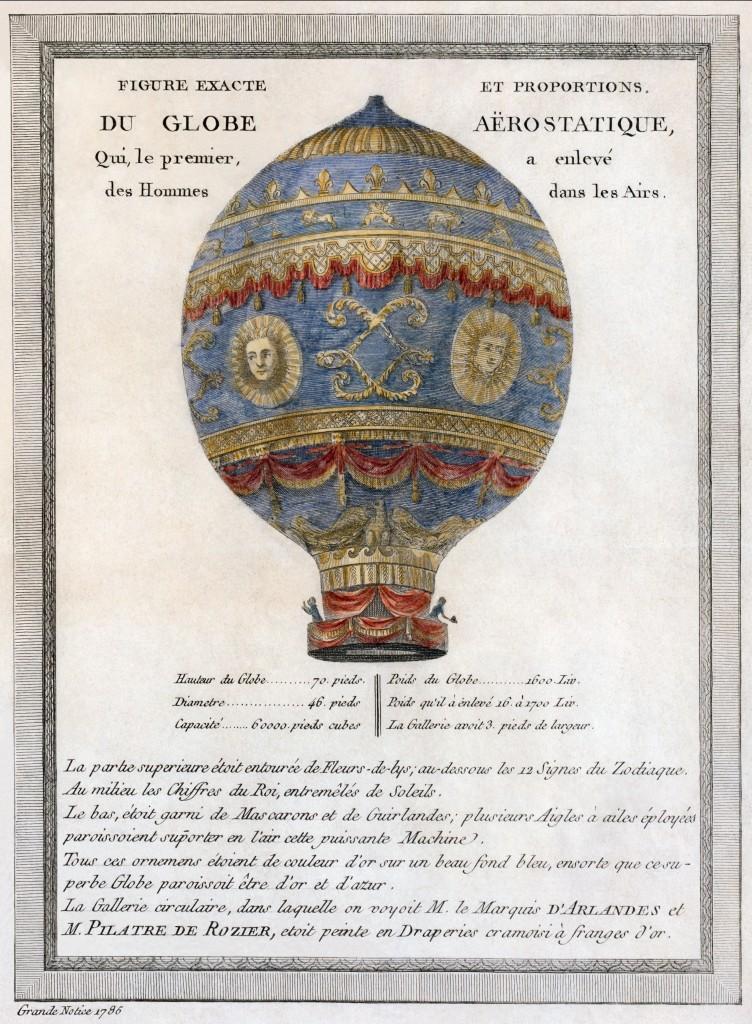 Ballon van de gebroeders Montgolfier