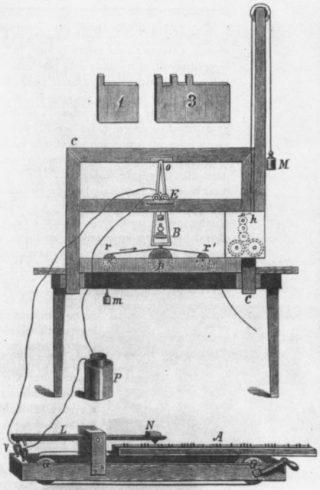 Telegraaf van Samuel Morse