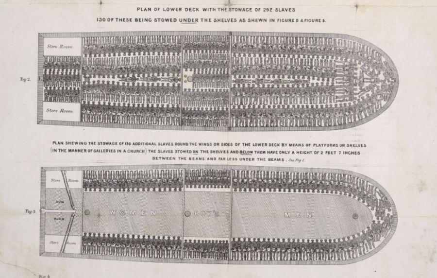 Doorsnedes van een slavenschip, die de opslag van slaven illustreren.