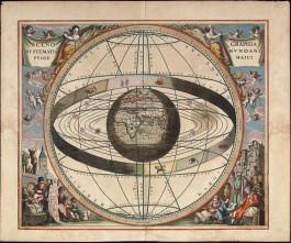 Ptolomeïsch systeem