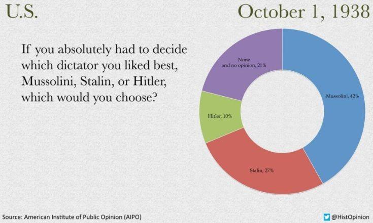 Historical Opinion - @HistOpinion