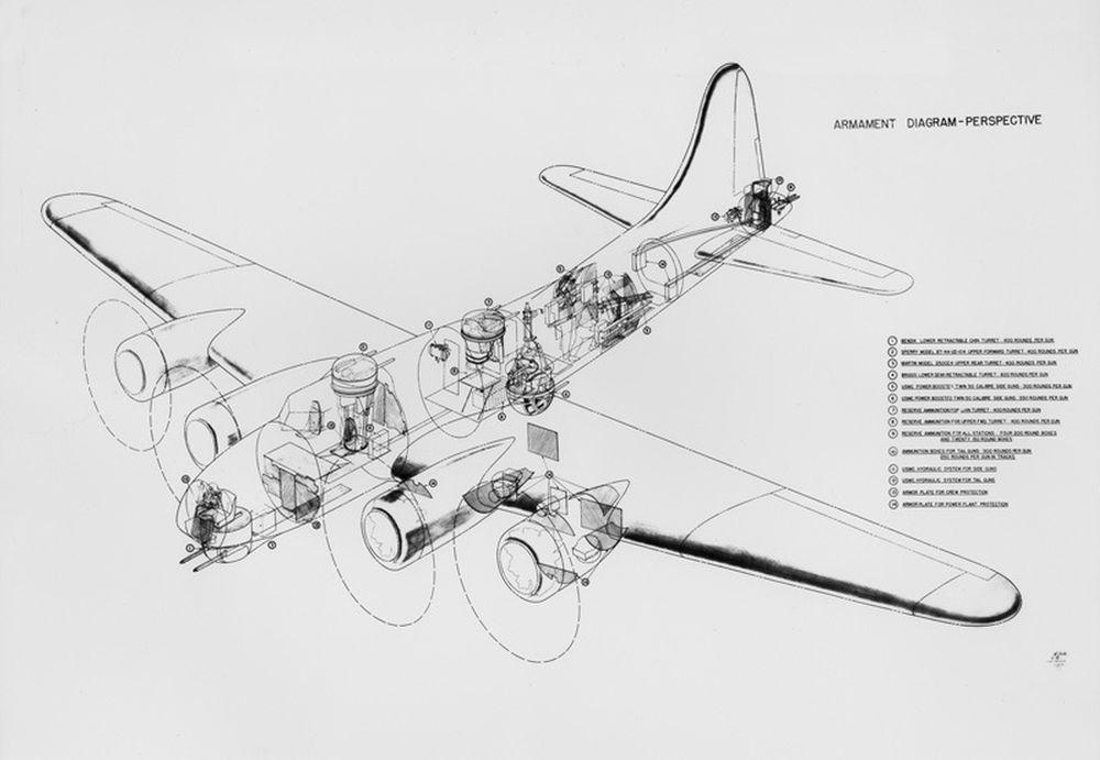 Schematisch. De grijze vlakken representeren het (aanvullende) pantser (foto: US Army -Robert F. Dorr Collection)