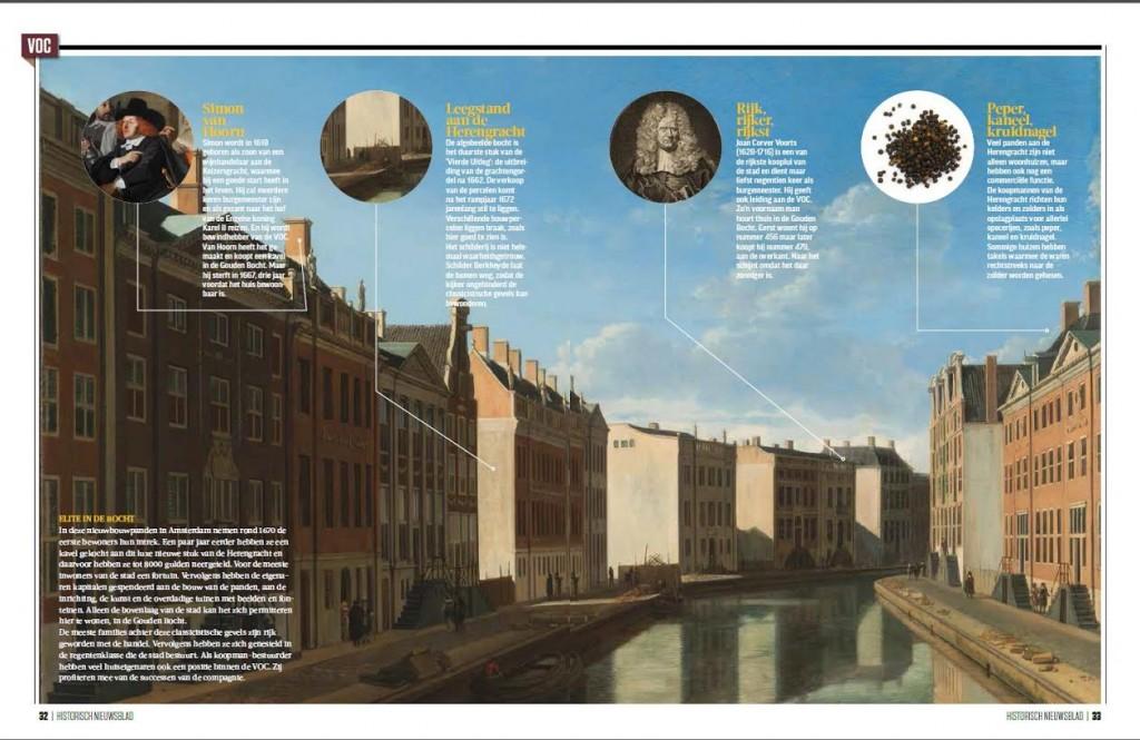 Beeldspread in het vernieuwde Historisch Nieuwsblad