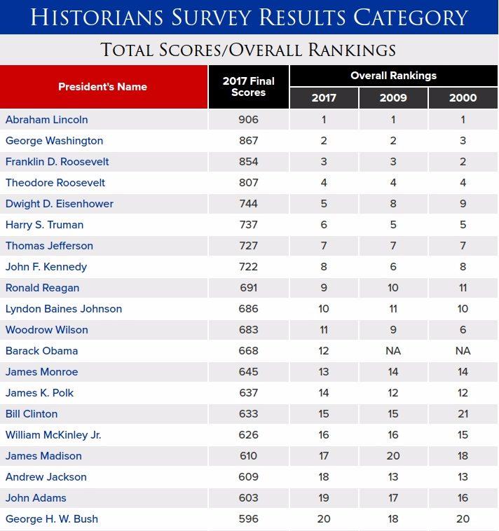 Klik op de afbeelding voor de volledige ranglijst