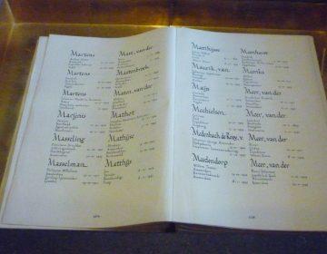 De Erelijst van Gevallenen 1940-1945 in de Tweede Kamer - cc