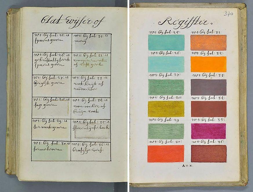 """""""Traité des couleurs servant à la peinture à l'eau"""" - A. Boogert"""