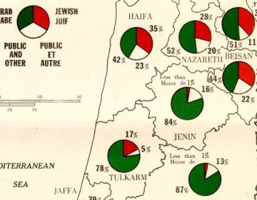 VN-kaart van grondbezit in Palestina per district (1945)