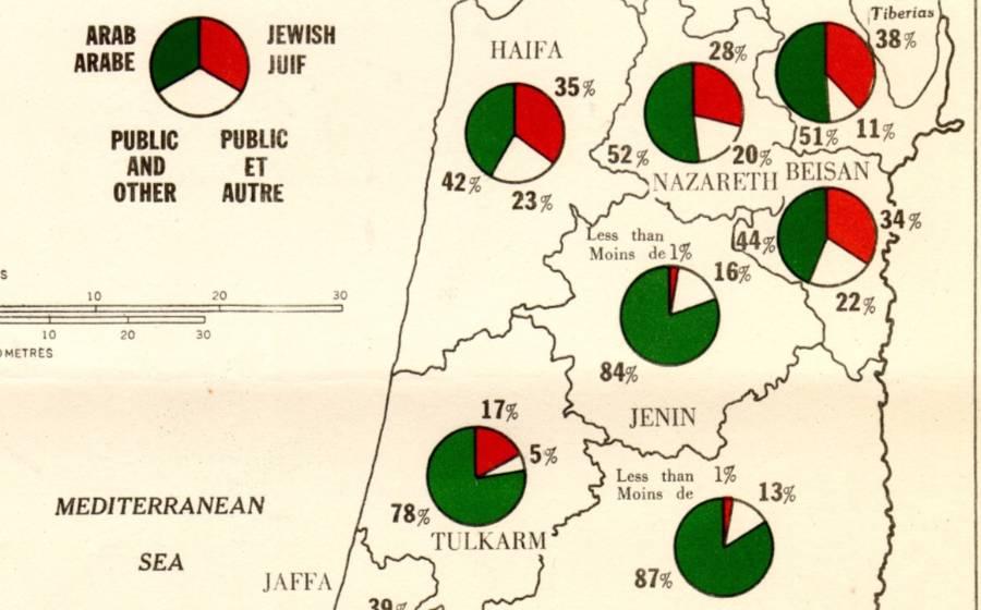 VN-kaart van grondbezit in Palestina per district (1945)