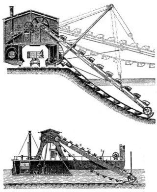 Tekening van een emmerbaggermolen - wiki