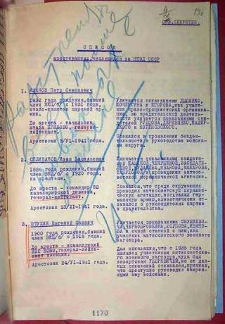Door Beria opgestelde en door Stalin goedgekeurde lijst van op 23 februari 1942 gefusilleerde mensen - wiki