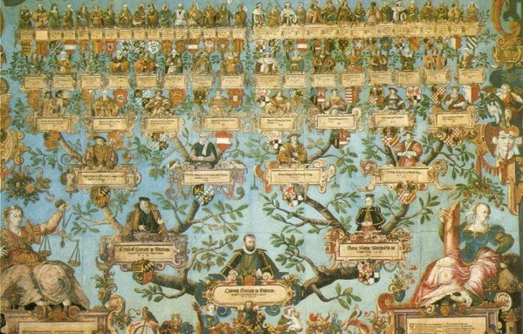 Genealogie - De famiiliestamboom van Ludwig Herzog von Württemberg