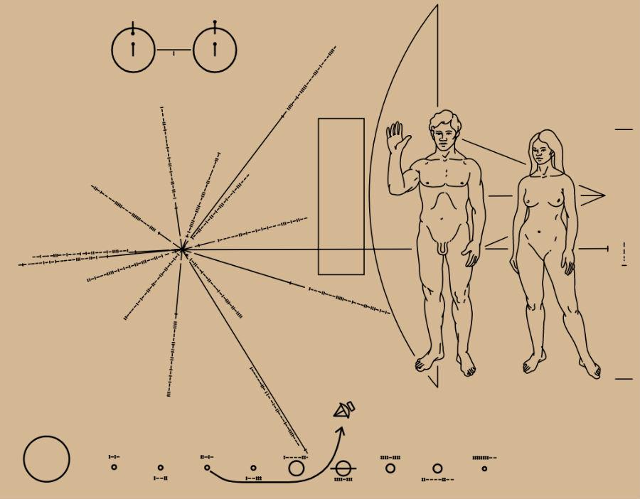 Plaquette die op de Pioneer 10 en 11 werd bevestigd (Publiek Domein - wiki)