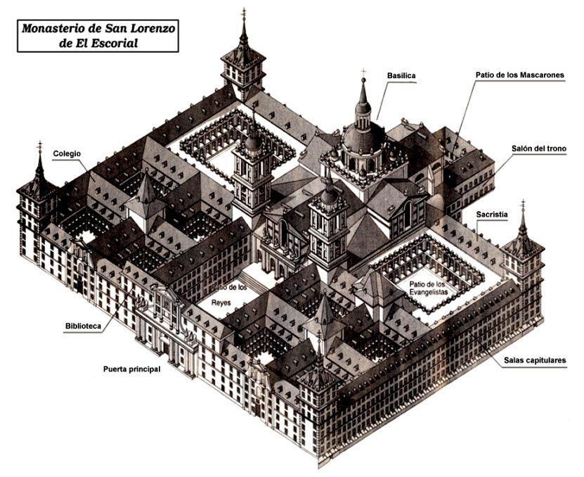 Plattegrond van van El Escorial (Publiek Domein - wiki)