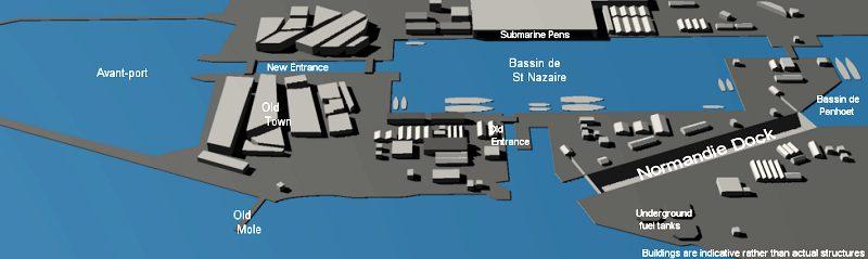 Haven van Saint-Nazaire in 1942