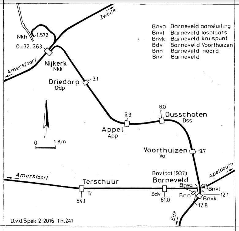 Tracé van de Kippenlijn (Nijkerk-Barneveld)