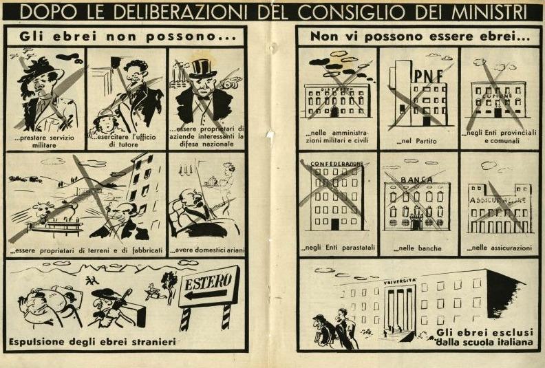 Italiaanse krantenpagina uit 1938 met antisemitische bepalingen