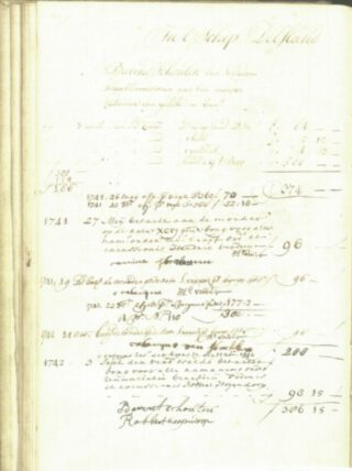 Soldijstaat Barend Schouten - VOC archief 1.04.02, inv.nr. 13967 fol. 35