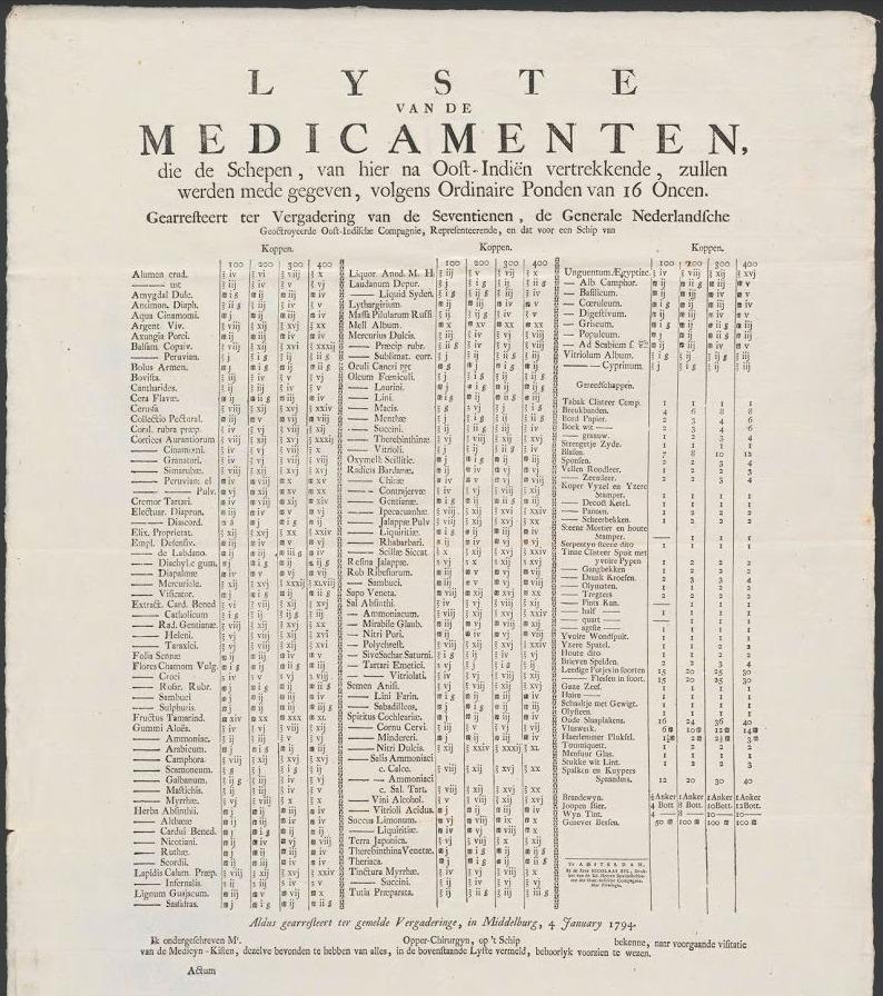 De medicamentenlijst van een scheepschirurgijn, 4 januari 1794.  De scheepschirurgijn moest nauwkeurig bijhouden wat hij gebruikte en hierover verantwoording afleggen. Voor sommige middelen – zoals bv voor geslachtsziekten- moet de bemanning zelf betalen. Op de lijst staan huismiddeltjes zoals kamille, maar ook laudanum, een opium extract. Ook heeft hij een voorraad bier en wijn van hoge kwaliteit voor medicinale doeleinden. - Bron: VOC-archief, Nationaal Archief Den Haag