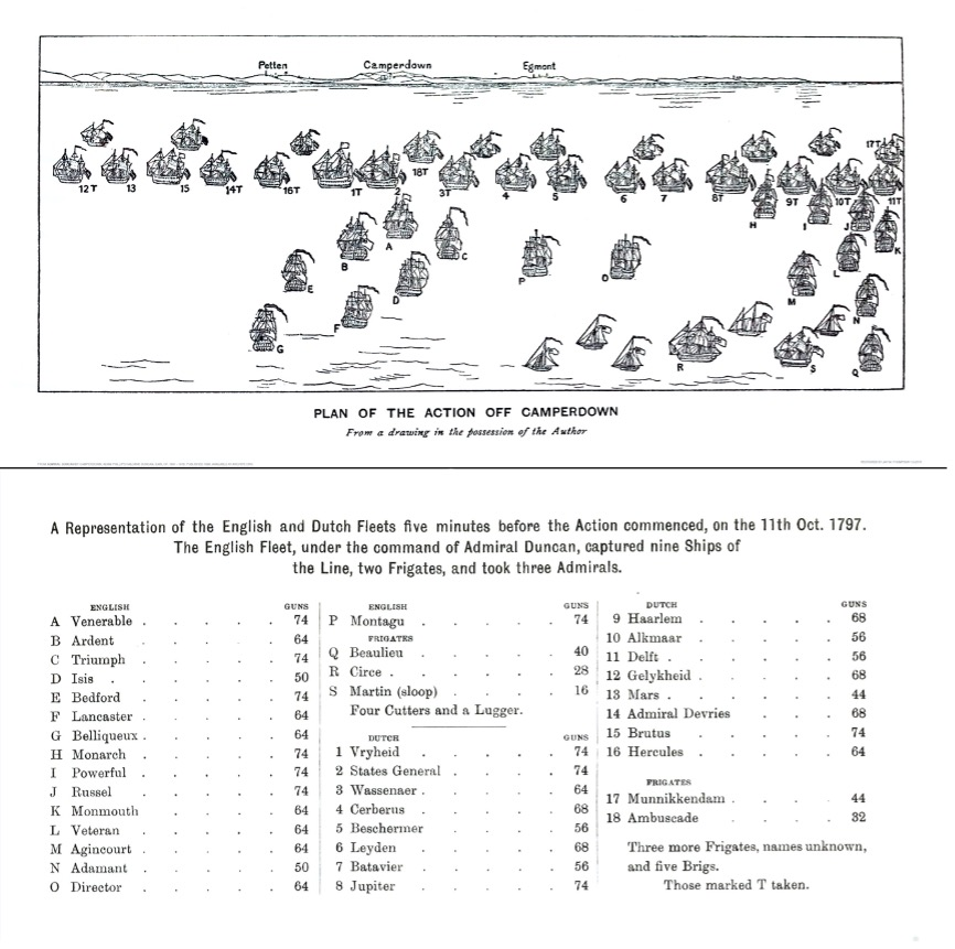 Tekening van de zeeslag bij Camperduin. Links is de divisie van Duncan, rechts die van Onslow. Let op het contrast tussen de ordelijke Nederlandse linie en de eerder chaotische Britse vloot.