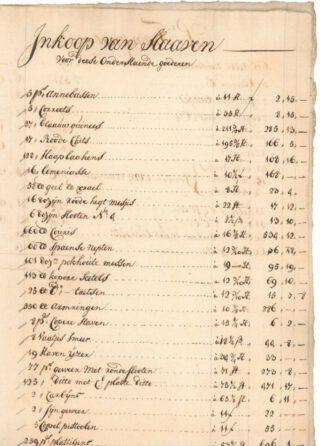 Lijst van goederen die werden verkocht of geruild voor tot slaafgemaakte Afrikanen in Angola 1732